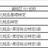 日本コスメ協会が新資格制度、今年11月から検定開始