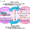 ranKing ranQueen (実店舗)、美プリ!(SNS)、with online(web)コラボで商品訴求