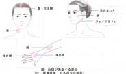 """カネボウ化粧品の""""白斑""""肌トラブル問合せ16万人、2,250人に症状"""