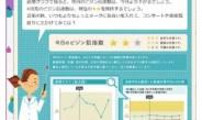 資生堂、ビッグデータを活用して4日先の肌状態を予報