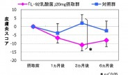 「L-92乳酸菌」で乳幼児アトピー性皮膚炎症状緩和~カルピス発表