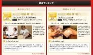 ispot(アイスポット)、「ベストサロン大賞2013」発表!