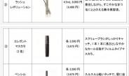コーセー、コスメデコルテから目もと用新商品5品目発売