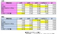 肌調査基に開発 ~東京イセアクリニック「引き上げVマスク」販売