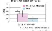 【14】 MPCマリンプラセンタの特許6件取得~日本バリアフリー(下)