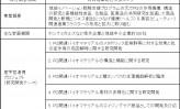 【15】 産業クラスターに参加、0EM顧客取り込む~ホシケミカルズ(上)