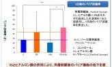 """【18】 水溶、油溶性フラーレンのエビデンス実証、""""時空を超えるか""""(中)"""