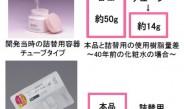 """""""詰め替え""""考案の「ちふれ」、6月25日を「詰め替えの日」と制定"""