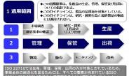 海外志向の化粧品企業に「ISO 22716理解促進セミナー」(上)