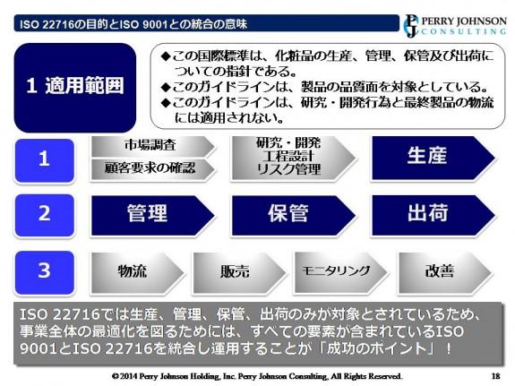 ISO22716化粧品GMP理解促進セミナー