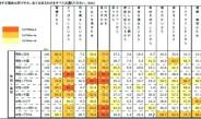 """お風呂に求める癒しと美容~5カ国""""入浴事情""""を調査"""