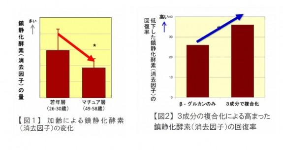 資生堂_図1-2