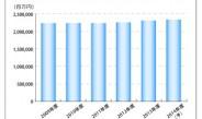 2014年国内化粧品市場は、全製品カテゴリーで前年度実績を上回る