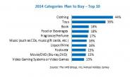 米2014年冬季の購買意向調査—オンラインショッピングがメインストリームに?
