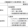 日本バリアフリー マリンプラセンタ(化粧品原料)、韓国にて特許取得