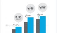 アメリカの2014年感謝祭オンラインショッピング予測