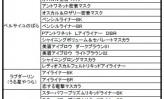 【7】バンダイ、漫画・キャラクターなどの知財(IP)を化粧品事業に反映(上)