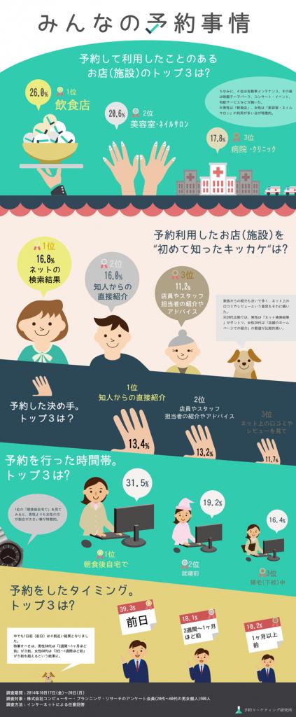 yoyakulab_infographics001
