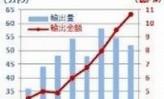 【1】漢方・生薬配合化粧品ビジネスのイノベーションに期待