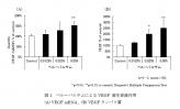 【10】佐藤製薬、独自開発の育毛成分に発毛促進効果を実証(中)