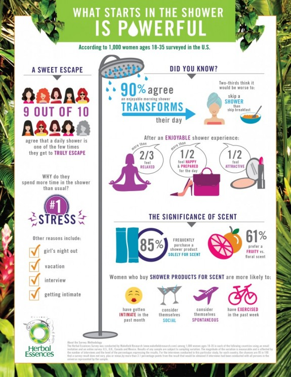 HerbalEssences_ShowerPower_Infographic_US