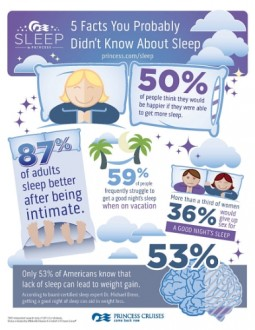 Princess Cruises' sleep survey infographic