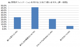 Q1グラフ画像