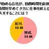 """日本政府推進の「ゆう活」が女性の""""美容意識""""を高める?"""