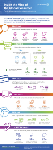 PitneyBowes_Infographic_101016_v9
