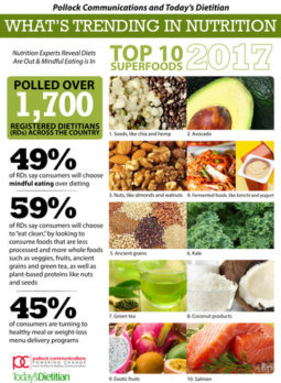 PCI 2017 Survey Infographic FINAL__