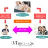 訪日外国人対応美容サロン通訳サービス 「B・i通訳コール24」登場