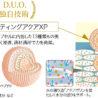 D.U.O.から自ら潤う力をサポートする深層保湿化粧水登場
