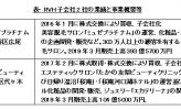 ⑫化粧品・美容各社の業績と企業買収 ~RVHの前3月期美容・エステ事業売上高498億円に~